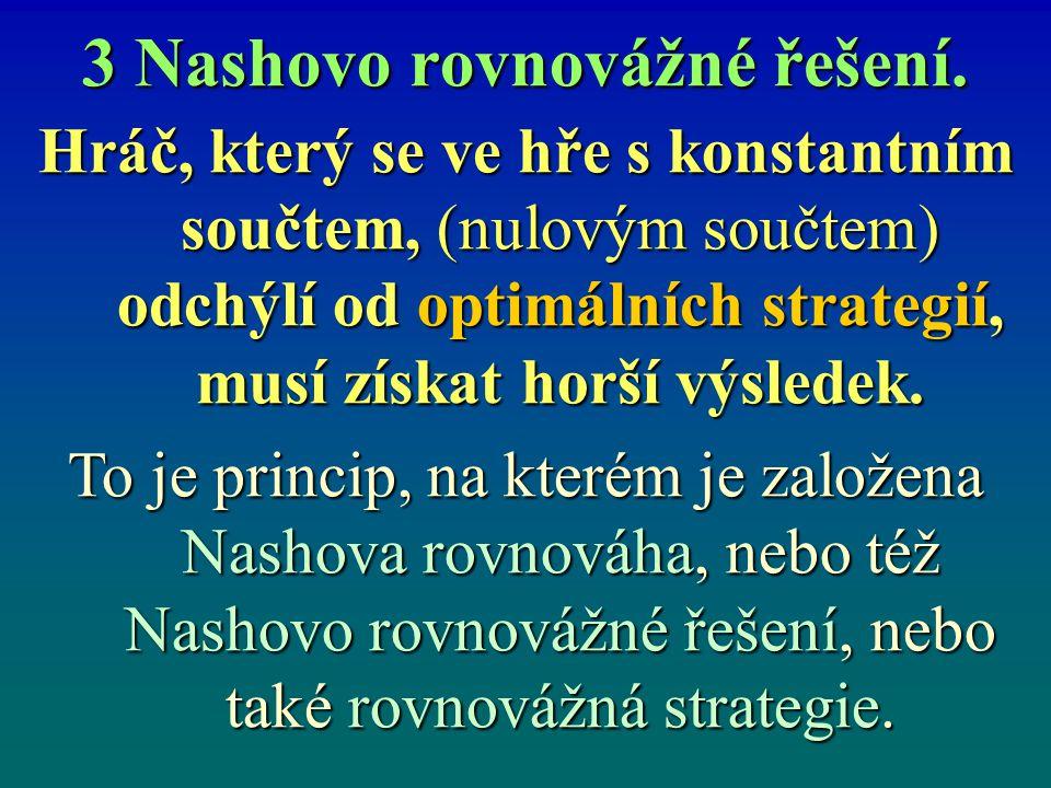 3 Nashovo rovnovážné řešení. Hráč, který se ve hře s konstantním součtem, (nulovým součtem) odchýlí od optimálních strategií, musí získat horší výsled