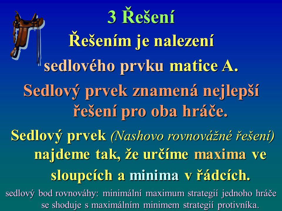 3 Řešení Řešením je nalezení sedlového prvku matice A. Sedlový prvek znamená nejlepší řešení pro oba hráče. Sedlový prvek (Nashovo rovnovážné řešení)