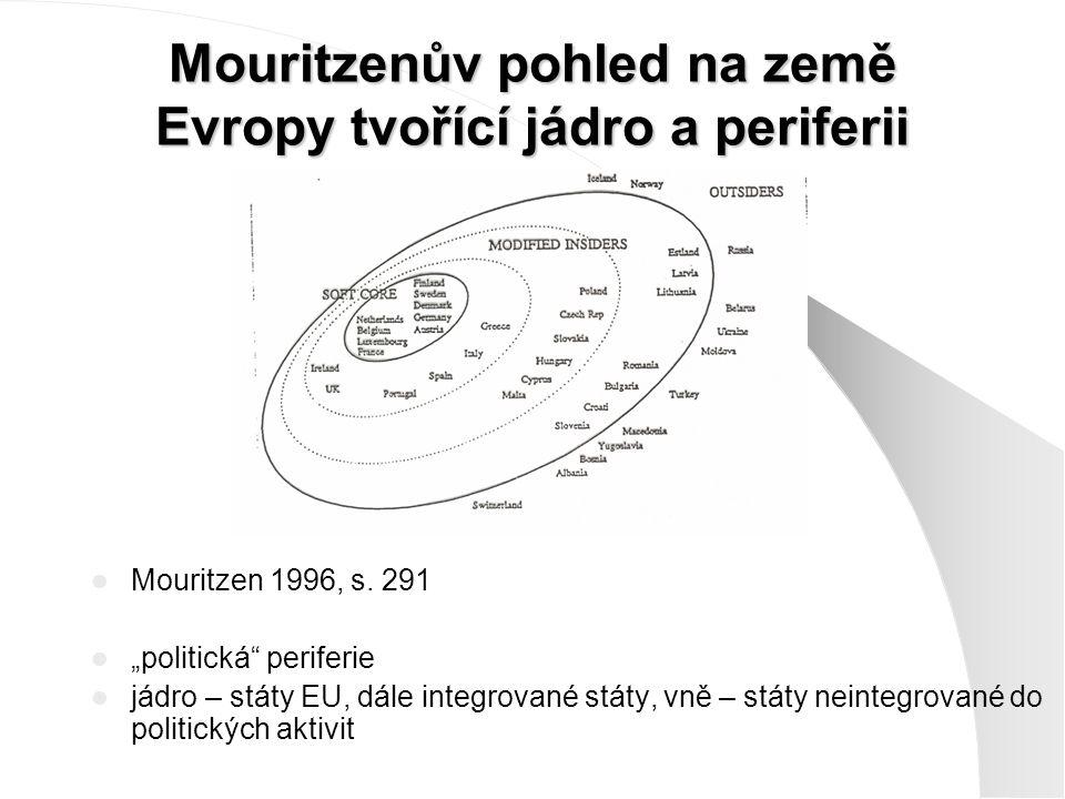 """Mouritzenův pohled na země Evropy tvořící jádro a periferii Mouritzen 1996, s. 291 """"politická"""" periferie jádro – státy EU, dále integrované státy, vně"""