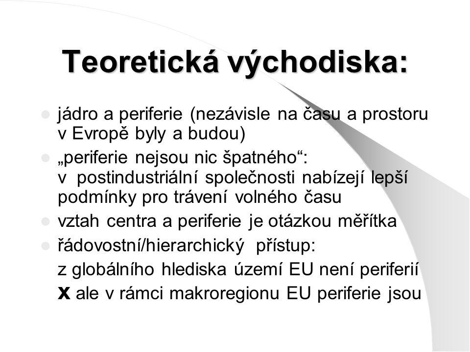 """Teoretická východiska: jádro a periferie (nezávisle na času a prostoru v Evropě byly a budou) """"periferie nejsou nic špatného : v postindustriální společnosti nabízejí lepší podmínky pro trávení volného času vztah centra a periferie je otázkou měřítka řádovostní/hierarchický přístup: z globálního hlediska území EU není periferií x ale v rámci makroregionu EU periferie jsou"""