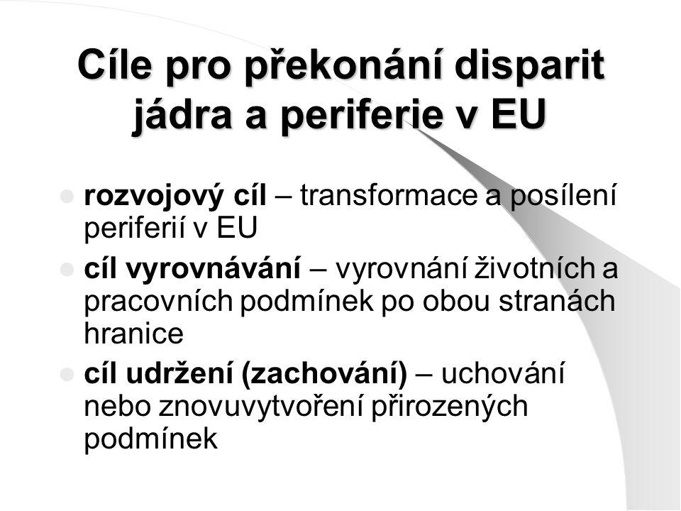 Cíle pro překonání disparit jádra a periferie v EU rozvojový cíl – transformace a posílení periferií v EU cíl vyrovnávání – vyrovnání životních a pracovních podmínek po obou stranách hranice cíl udržení (zachování) – uchování nebo znovuvytvoření přirozených podmínek