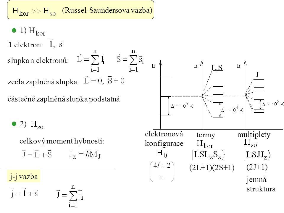 (Russel-Saundersova vazba) 1 elektron: slupka n elektronů: zcela zaplněná slupka: elektronová konfigurace termy  1) (2L+1)(2S+1)  2) multiplety část