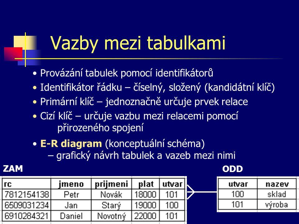 Vazby mezi tabulkami Provázání tabulek pomocí identifikátorů Identifikátor řádku – číselný, složený (kandidátní klíč) Primární klíč – jednoznačně určuje prvek relace Cizí klíč – určuje vazbu mezi relacemi pomocí přirozeného spojení ZAM ODD E-R diagram (konceptuální schéma) – grafický návrh tabulek a vazeb mezi nimi