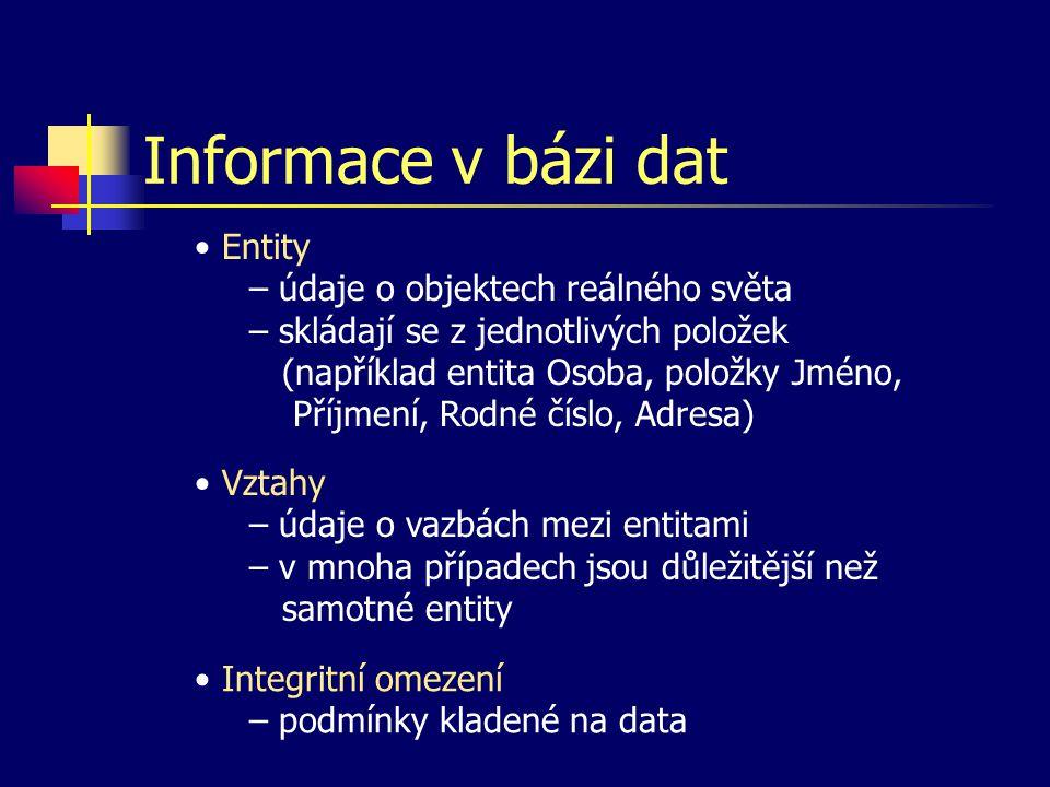 Informace v bázi dat Entity – údaje o objektech reálného světa – skládají se z jednotlivých položek (například entita Osoba, položky Jméno, Příjmení,