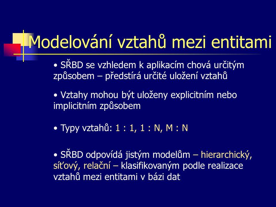 Modelování vztahů mezi entitami SŘBD se vzhledem k aplikacím chová určitým způsobem – předstírá určité uložení vztahů Vztahy mohou být uloženy explicitním nebo implicitním způsobem Typy vztahů: 1 : 1, 1 : N, M : N SŘBD odpovídá jistým modelům – hierarchický, síťový, relační – klasifikovaným podle realizace vztahů mezi entitami v bázi dat
