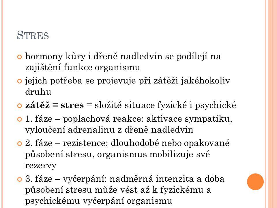 S TRES hormony kůry i dřeně nadledvin se podílejí na zajištění funkce organismu jejich potřeba se projevuje při zátěži jakéhokoliv druhu zátěž = stres = složité situace fyzické i psychické 1.