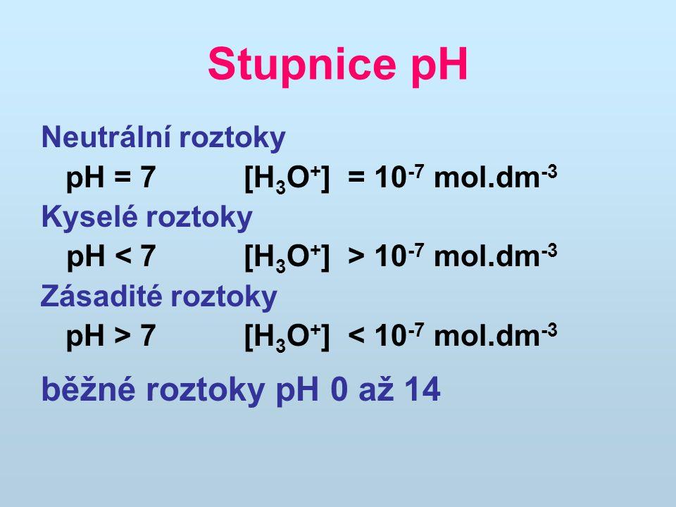 Stupnice pH Neutrální roztoky pH = 7 [H 3 O + ] = 10 -7 mol.dm -3 Kyselé roztoky pH 10 -7 mol.dm -3 Zásadité roztoky pH > 7 [H 3 O + ] < 10 -7 mol.dm