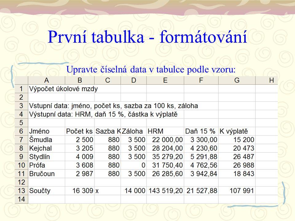 První tabulka - formátování Upravte číselná data v tabulce podle vzoru: