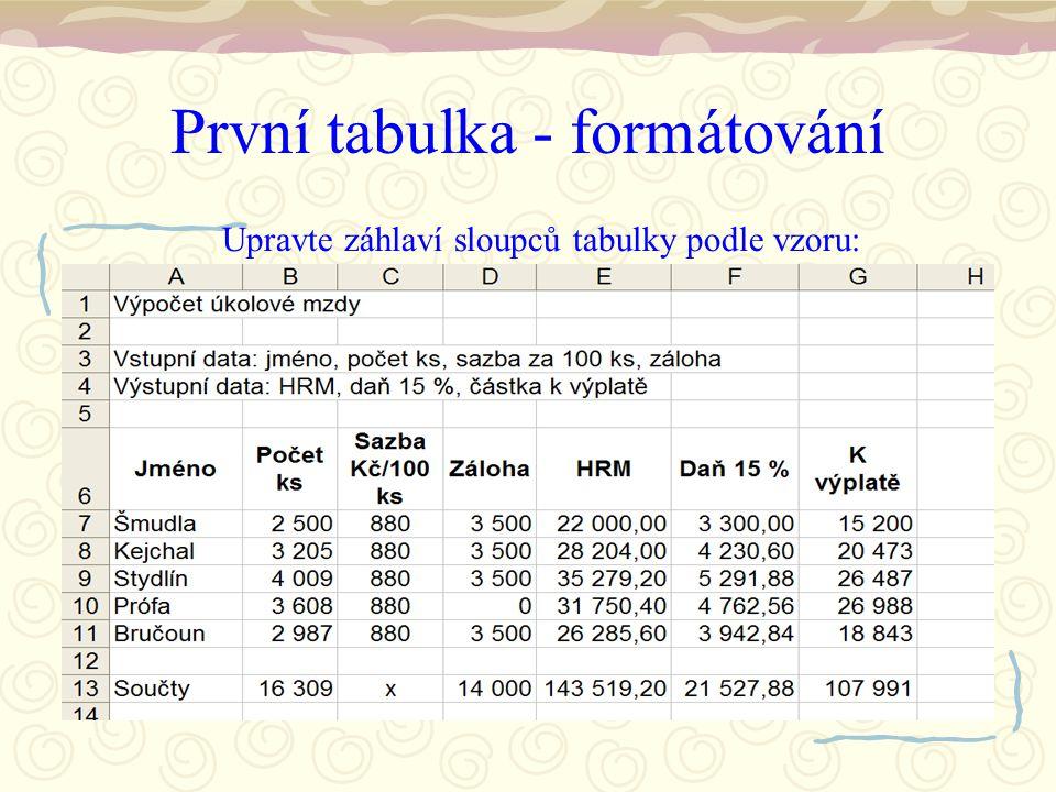 První tabulka - formátování Upravte záhlaví sloupců tabulky podle vzoru: