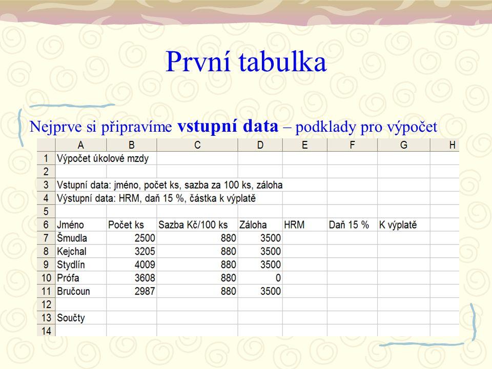 První tabulka Nejprve si připravíme vstupní data – podklady pro výpočet