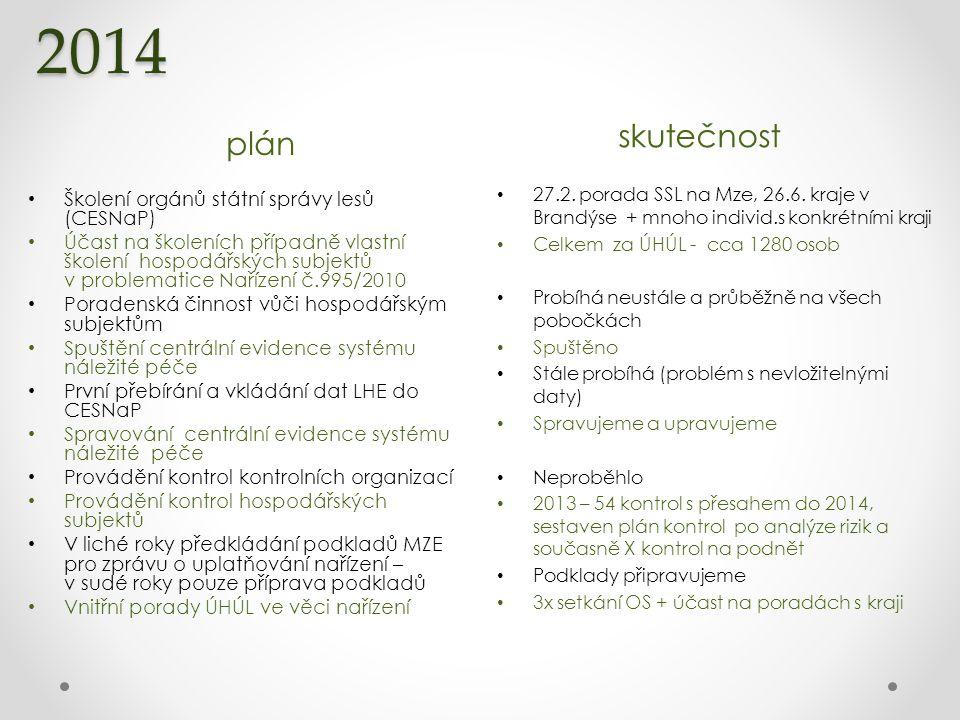 Výsledky 2014 Školení – proškolené všechny kraje - X proškolených poradců, OLH, vlastníků( 20osob x počet školení = 1280 proškolených osob) Metodiky – 2 metodiky ( aktualizace metodiky kontrol HS a analýzy rizik) - 2 výstupy pro MZE (analýza rizika, harmonogram kontrol HS) - 10 návrhů Systémů náležité péče (3 na webu) - 2 návrhy formuláře LHE a dat do CESNaP pro HS -Vzorová prezentace pro pracovníky ÚHÚL -Vzorové podklady (kontrolní protokol, zahájení kontroly, apod.) - Legální/nelegální dřevo – metodika, diskuse, prezentace CESNaP – převzetí hotového díla, spuštění, údržba, opravy, naplnění daty Kontroly hospodářských subjektů ( dokončení kontrol z roku 2013, v červenci zahájení kontrol 2014)