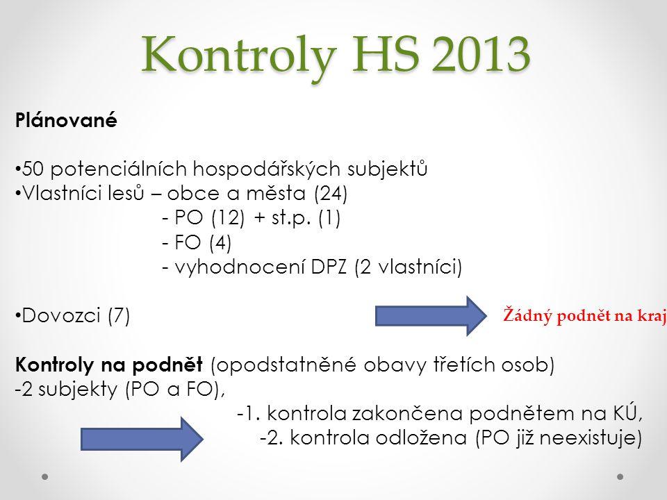 Kontroly HS 2013 Plánované 50 potenciálních hospodářských subjektů Vlastníci lesů – obce a města (24) - PO (12) + st.p.