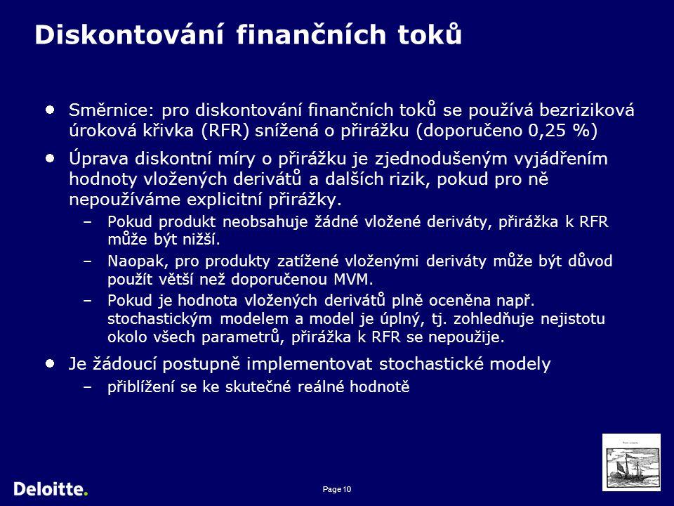 Page 10 Diskontování finančních toků Směrnice: pro diskontování finančních toků se používá bezriziková úroková křivka (RFR) snížená o přirážku (doporučeno 0,25 %) Úprava diskontní míry o přirážku je zjednodušeným vyjádřením hodnoty vložených derivátů a dalších rizik, pokud pro ně nepoužíváme explicitní přirážky.