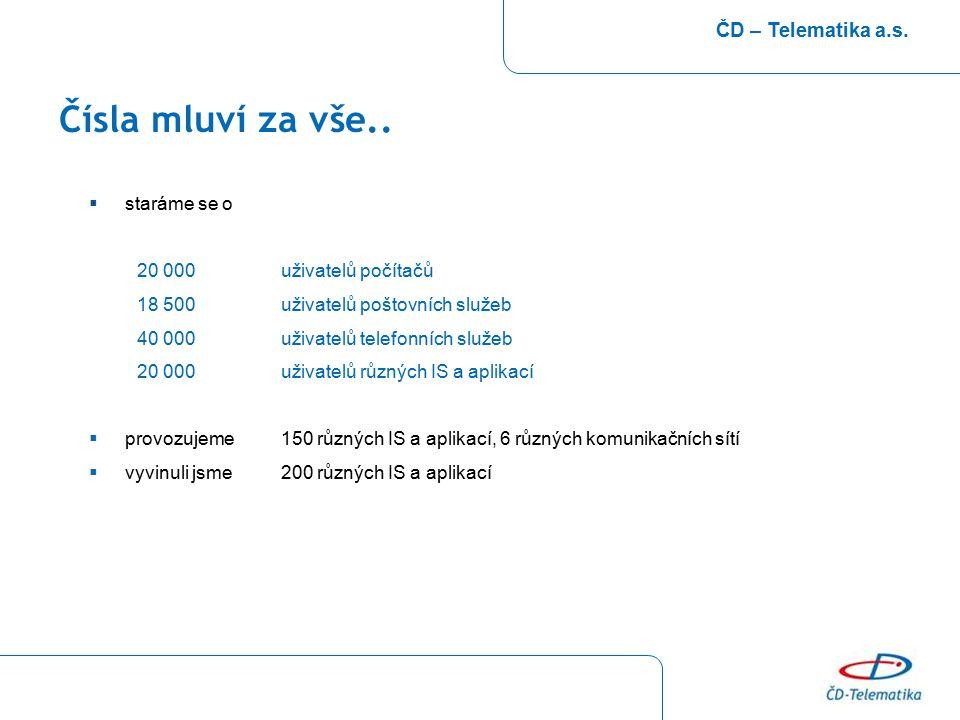 Čísla mluví za vše.. ČD – Telematika a.s.  staráme se o 20 000uživatelů počítačů 18 500uživatelů poštovních služeb 40 000 uživatelů telefonních služe