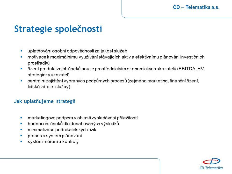 Portfolio produktů a služeb v oblasti ČD – Telematika a.s.