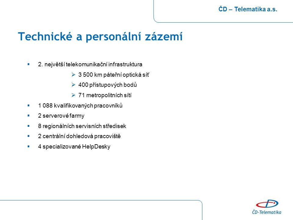 Technické a personální zázemí ČD – Telematika a.s.  2. největší telekomunikační infrastruktura  3 500 km páteřní optická síť  400 přístupových bodů