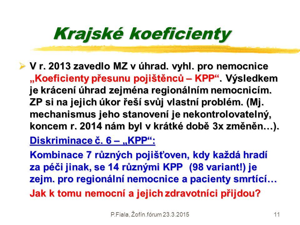 """P.Fiala, Žofín.fórum 23.3.201511 Krajské koeficienty  V r. 2013 zavedlo MZ v úhrad. vyhl. pro nemocnice """"Koeficienty přesunu pojištěnců – KPP"""". Výsle"""