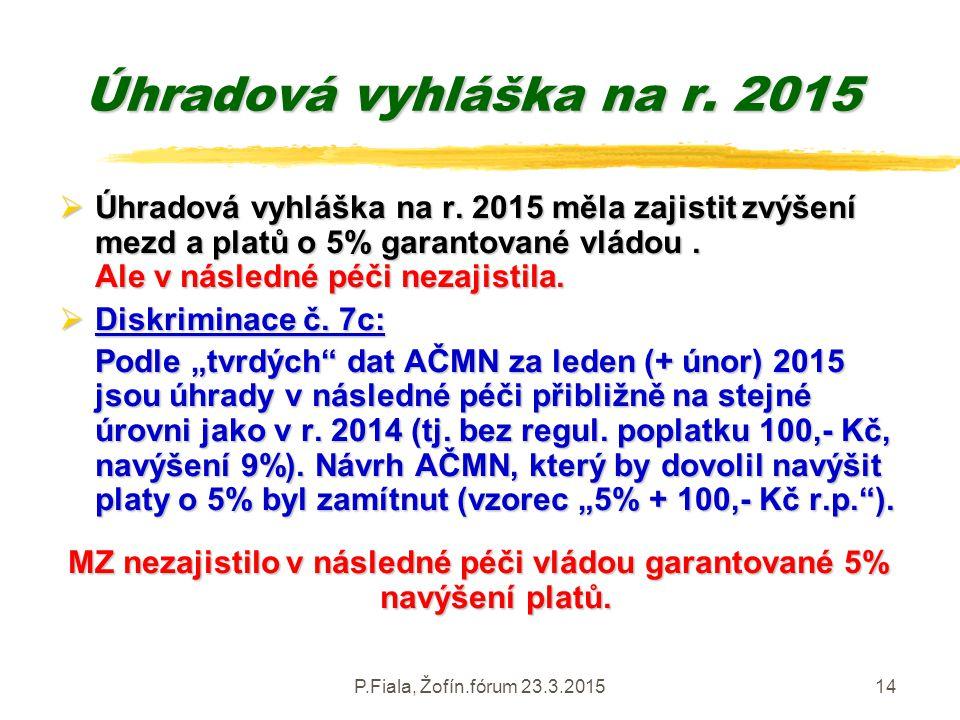 P.Fiala, Žofín.fórum 23.3.201514 Úhradová vyhláška na r. 2015  Úhradová vyhláška na r. 2015 měla zajistit zvýšení mezd a platů o 5% garantované vládo