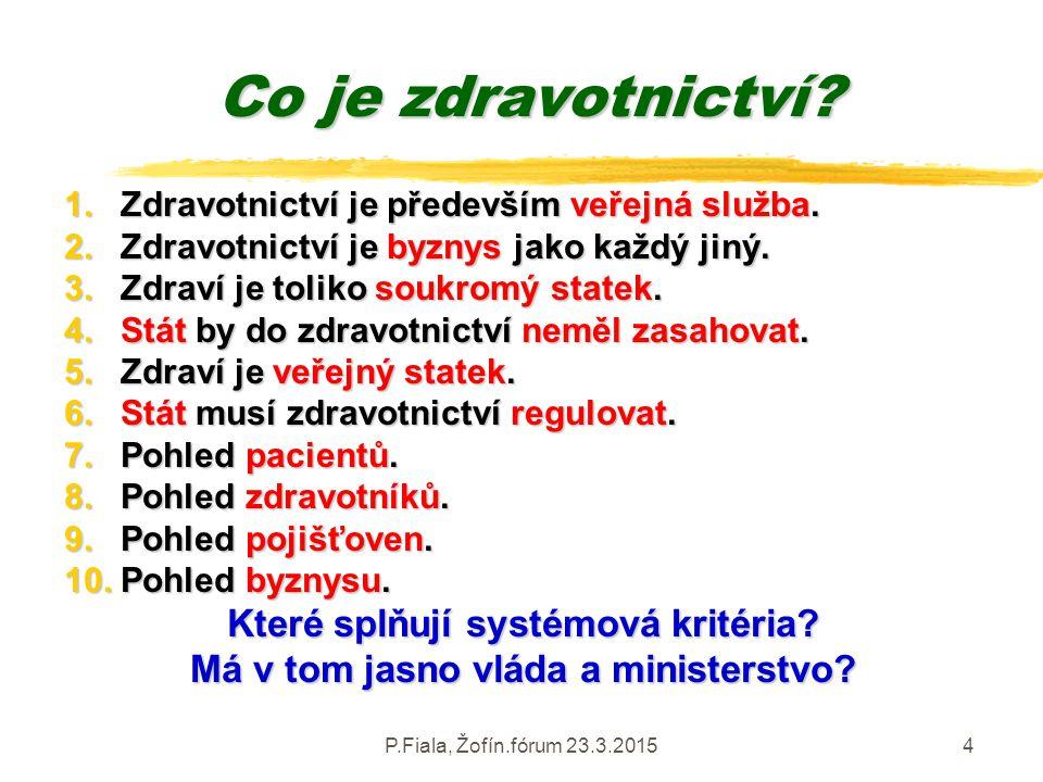 P.Fiala, Žofín.fórum 23.3.201515 Další problémy  Ve výčtu bychom mohli pokračovat.