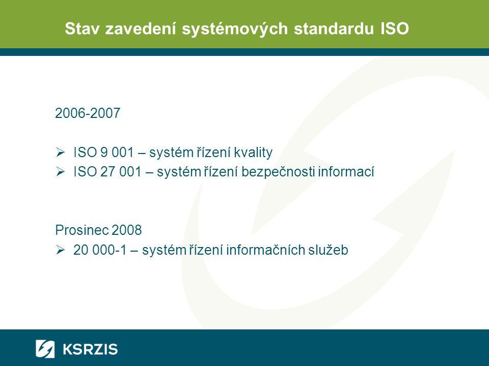 Stav zavedení systémových standardu ISO 2006-2007  ISO 9 001 – systém řízení kvality  ISO 27 001 – systém řízení bezpečnosti informací Prosinec 2008