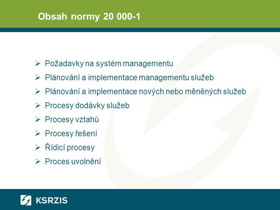 Obsah normy 20 000-1  Požadavky na systém managementu  Plánování a implementace managementu služeb  Plánování a implementace nových nebo měněných s