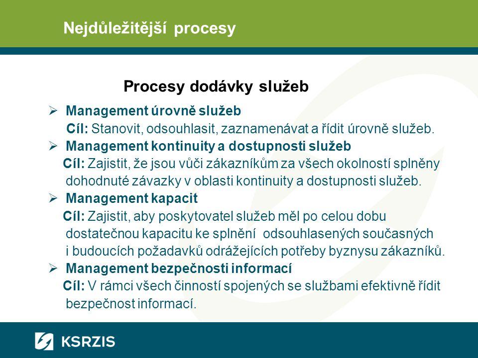 Nejdůležitější procesy  Management úrovně služeb Cíl: Stanovit, odsouhlasit, zaznamenávat a řídit úrovně služeb.  Management kontinuity a dostupnost