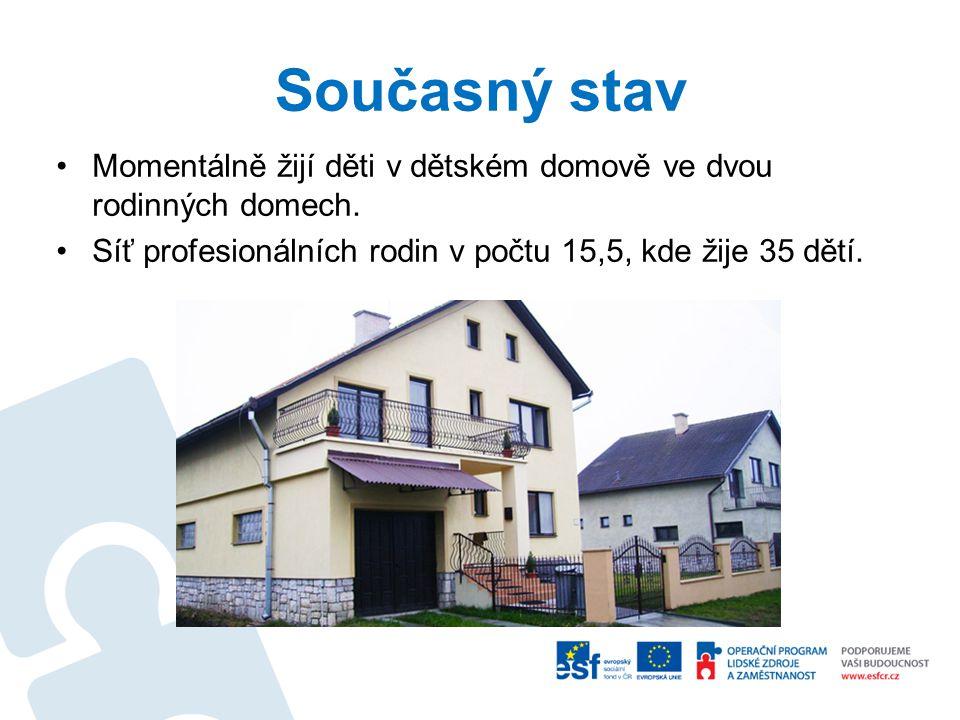 Současný stav Momentálně žijí děti v dětském domově ve dvou rodinných domech.