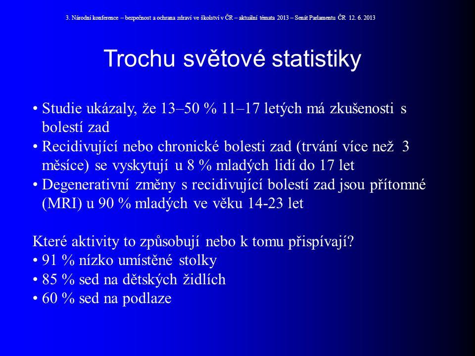 Trochu světové statistiky 3.