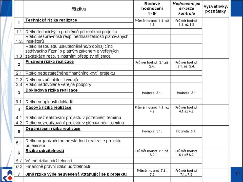 Centrum pro regionální rozvoj ČR; Vinohradská 46, 120 00 Praha 2; Tel.: + 420 221 580 201; Fax: + 420 221 580 284 www.crr.czwww.crr.cz 17