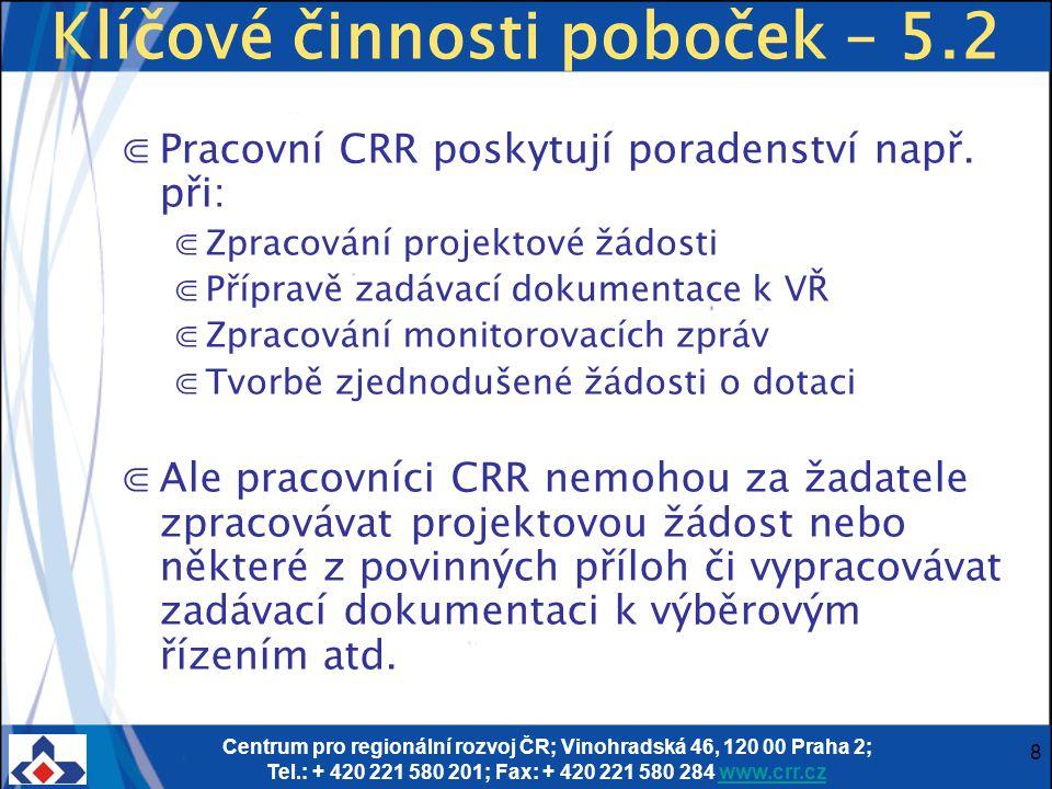 Centrum pro regionální rozvoj ČR; Vinohradská 46, 120 00 Praha 2; Tel.: + 420 221 580 201; Fax: + 420 221 580 284 www.crr.czwww.crr.cz 8 Klíčové činnosti poboček – 5.2 ⋐Pracovní CRR poskytují poradenství např.