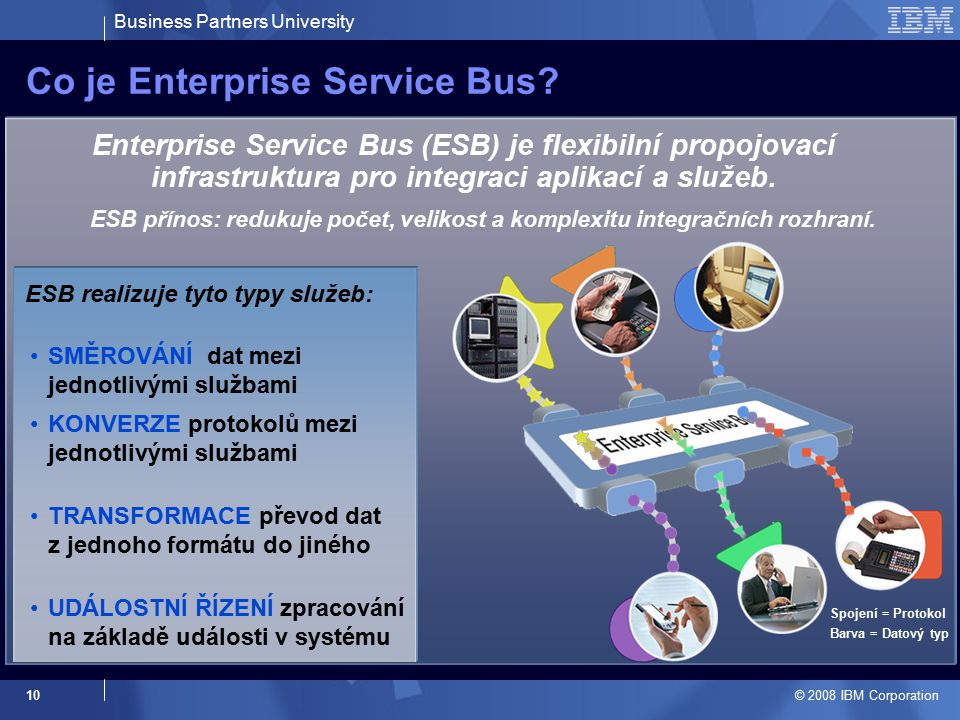 Business Partners University © 2008 IBM Corporation 10 Co je Enterprise Service Bus.