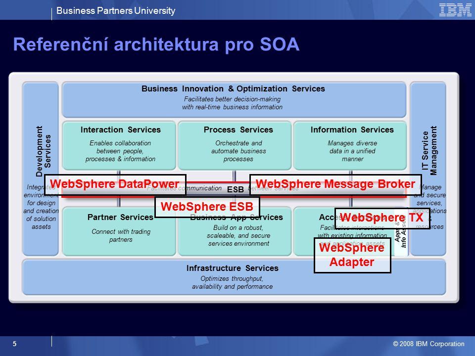 Business Partners University © 2008 IBM Corporation 16 Editor datového toku v ESB Paleta komponent Vstupní operace Odpověď Operace Chyba Volané služby (aplikační funkce)