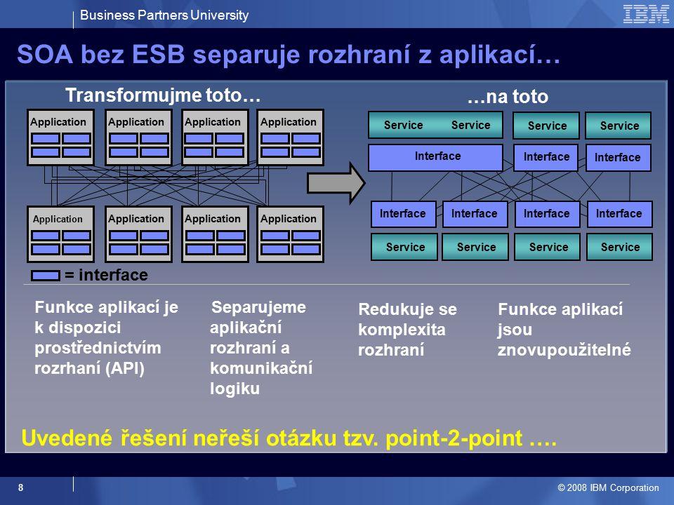 Business Partners University © 2008 IBM Corporation 9 SOA s ESB optimalizuje komunikaci mezi systémy VÝSLEDEK  Flexibilita a schopnost reakce na změnu Možnost dynamického propojení Funkce aplikace je využitelná pro další systémy a aplikace Separace point- to-point propojení od rozhraní Transformujme toto… Flexibilní možnosti propojení …na toto.