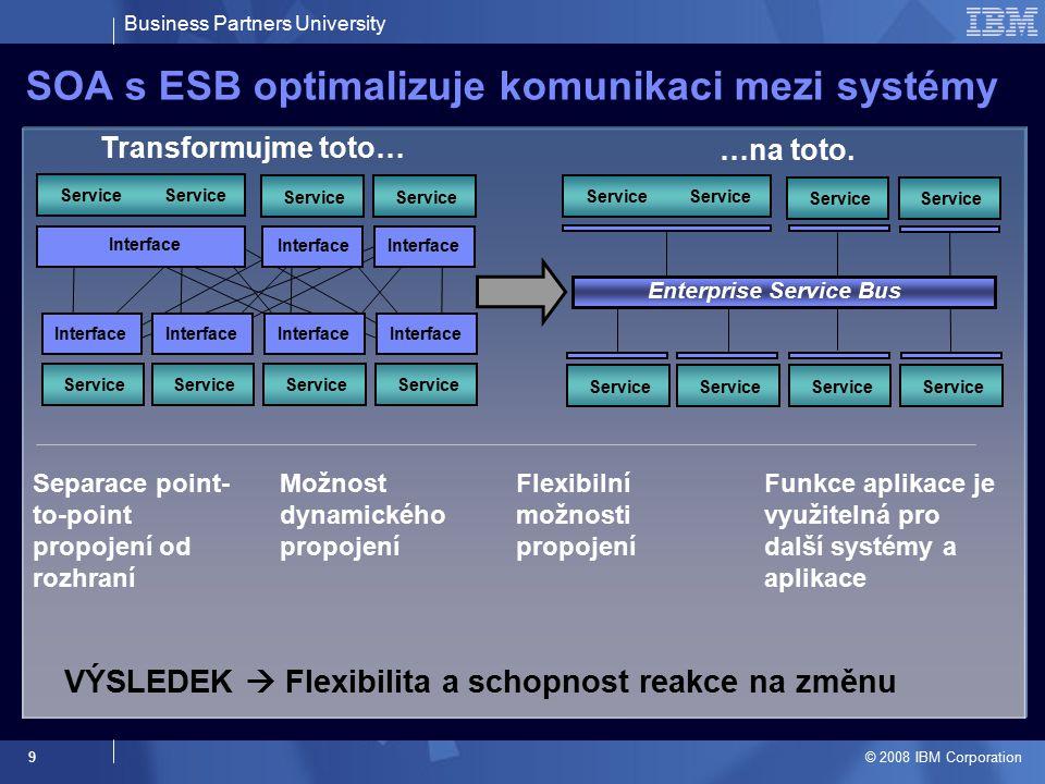 """Business Partners University © 2008 IBM Corporation 20 WebSphere Adapters Nástroj na zpřístupnění aplikační funkce ESB vrstvě PeopleSoft Adapter SAP Adapter Připravené adaptéry podporují:  """" Service enablement – zajišťují standardní rozhraní do proprietárních aplikací  """"Service discovery – umožňují prohlížet, vybírat a generovat popisy služeb / dat z aplikace  Monitorování událostí – na základě kterého je realizováno další zpracování Adaptery zpřístupňují aplikační funkce a připravují tak aplikace pro SOA WebSphere Process Server WebSphere Enterprise Service Bus WebSphere Advanced ESB (Message Broker) WBI Server Express/WICS WebSphere IS"""