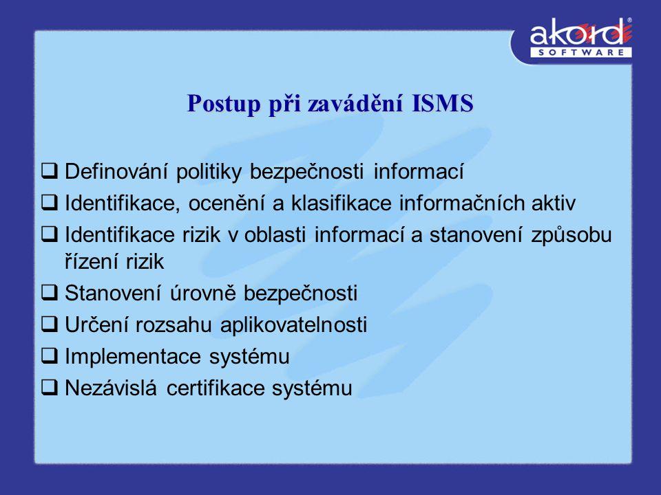 Postup při zavádění ISMS  Definování politiky bezpečnosti informací  Identifikace, ocenění a klasifikace informačních aktiv  Identifikace rizik v oblasti informací a stanovení způsobu řízení rizik  Stanovení úrovně bezpečnosti  Určení rozsahu aplikovatelnosti  Implementace systému  Nezávislá certifikace systému