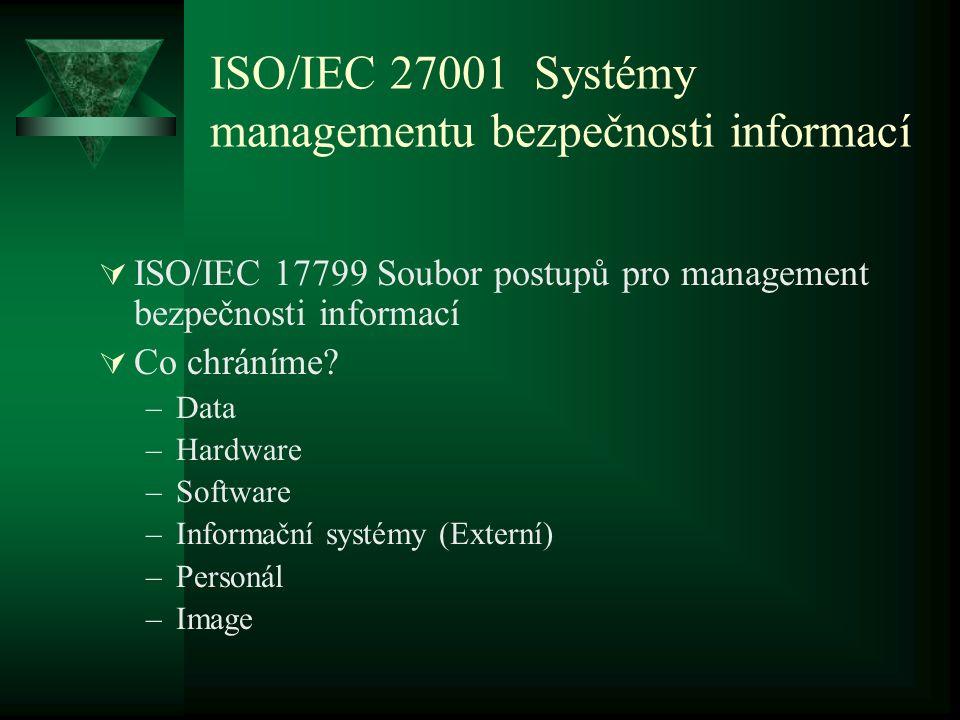 ISO/IEC 27001 Systémy managementu bezpečnosti informací  ISO/IEC 17799 Soubor postupů pro management bezpečnosti informací  Co chráníme? –Data –Hard