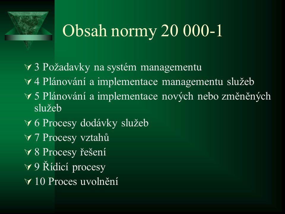 Obsah normy 20 000-1  3 Požadavky na systém managementu  4 Plánování a implementace managementu služeb  5 Plánování a implementace nových nebo změn
