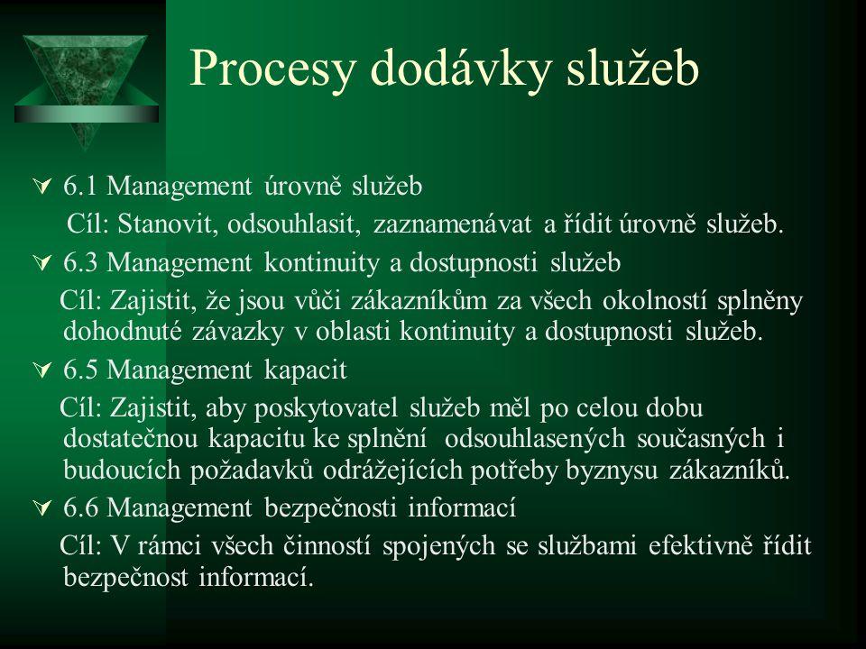Procesy dodávky služeb  6.1 Management úrovně služeb Cíl: Stanovit, odsouhlasit, zaznamenávat a řídit úrovně služeb.  6.3 Management kontinuity a do