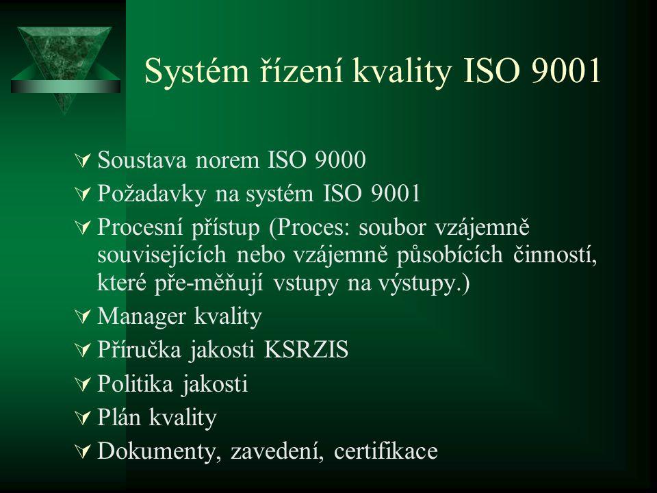 Systém řízení kvality ISO 9001  Soustava norem ISO 9000  Požadavky na systém ISO 9001  Procesní přístup (Proces: soubor vzájemně souvisejících nebo
