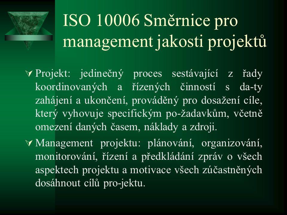 ISO 10006 Směrnice pro management jakosti projektů  Projekt: jedinečný proces sestávající z řady koordinovaných a řízených činností s da-ty zahájení