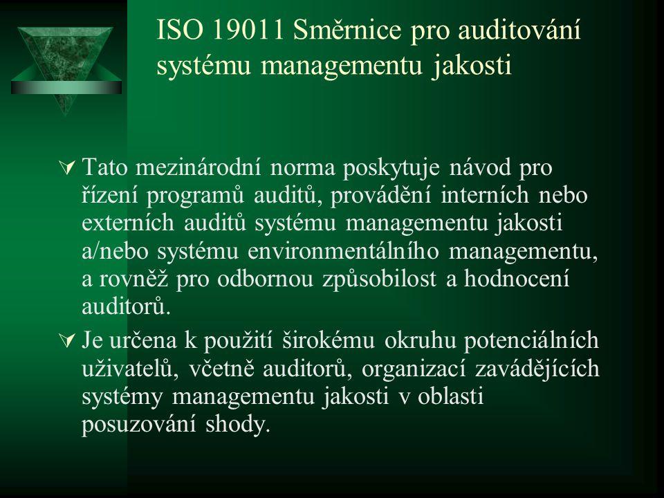 ISO 19011 Směrnice pro auditování systému managementu jakosti  Tato mezinárodní norma poskytuje návod pro řízení programů auditů, provádění interních