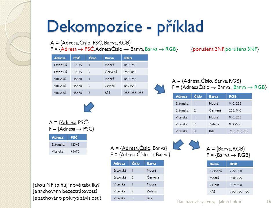 Dekompozice - příklad Databázové systémy, Jakub Lokoč16 AdresaPSČČísloBarvaRGB Estonská123451Modrá0; 0; 255 Estonská123452Červená255; 0; 0 Vltavská456