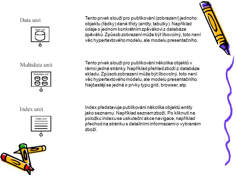 Tento prvek slouží pro publikování (zobrazení) jednoho objektu (řádky) dané třídy (entity, tabulky).