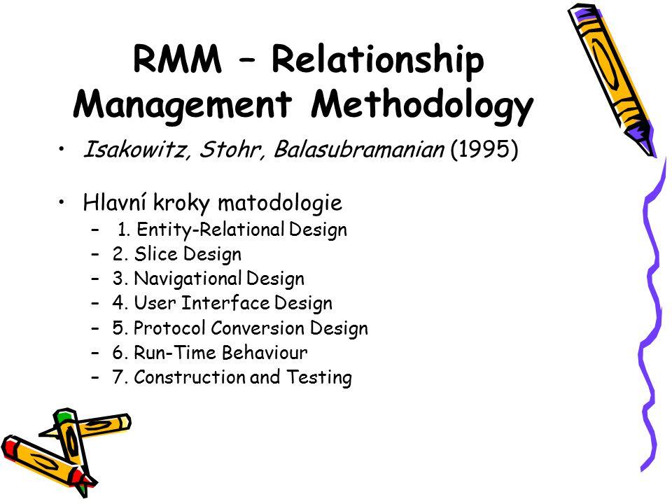 RMM – Relationship Management Methodology Isakowitz, Stohr, Balasubramanian (1995) Hlavní kroky matodologie – 1.