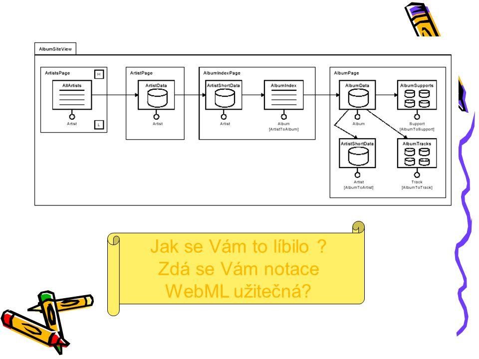 Jak se Vám to líbilo Zdá se Vám notace WebML užitečná