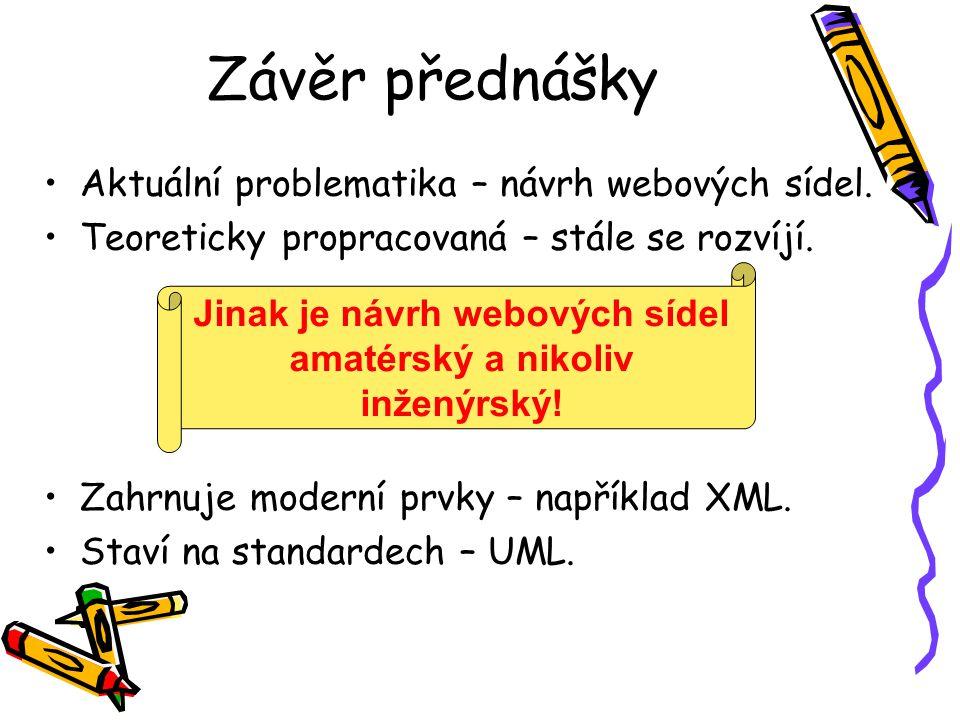 Závěr přednášky Aktuální problematika – návrh webových sídel.