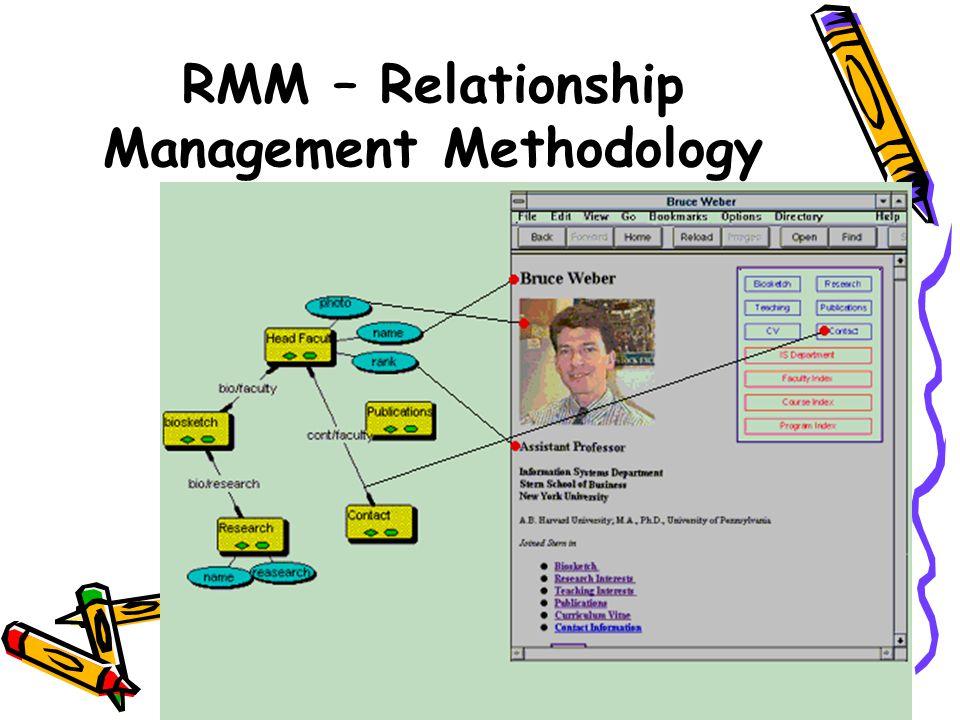 RMDM – Relational Management data Model