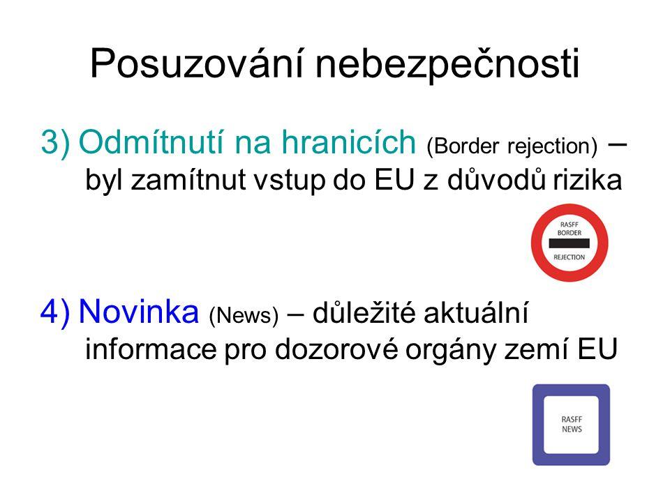 Posuzování nebezpečnosti 3) Odmítnutí na hranicích (Border rejection) – byl zamítnut vstup do EU z důvodů rizika 4) Novinka (News) – důležité aktuální informace pro dozorové orgány zemí EU