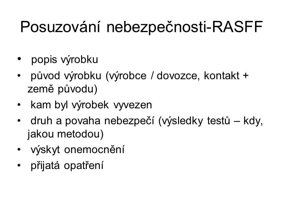 Posuzování nebezpečnosti-RASFF popis výrobku původ výrobku (výrobce / dovozce, kontakt + země původu) kam byl výrobek vyvezen druh a povaha nebezpečí (výsledky testů – kdy, jakou metodou) výskyt onemocnění přijatá opatření
