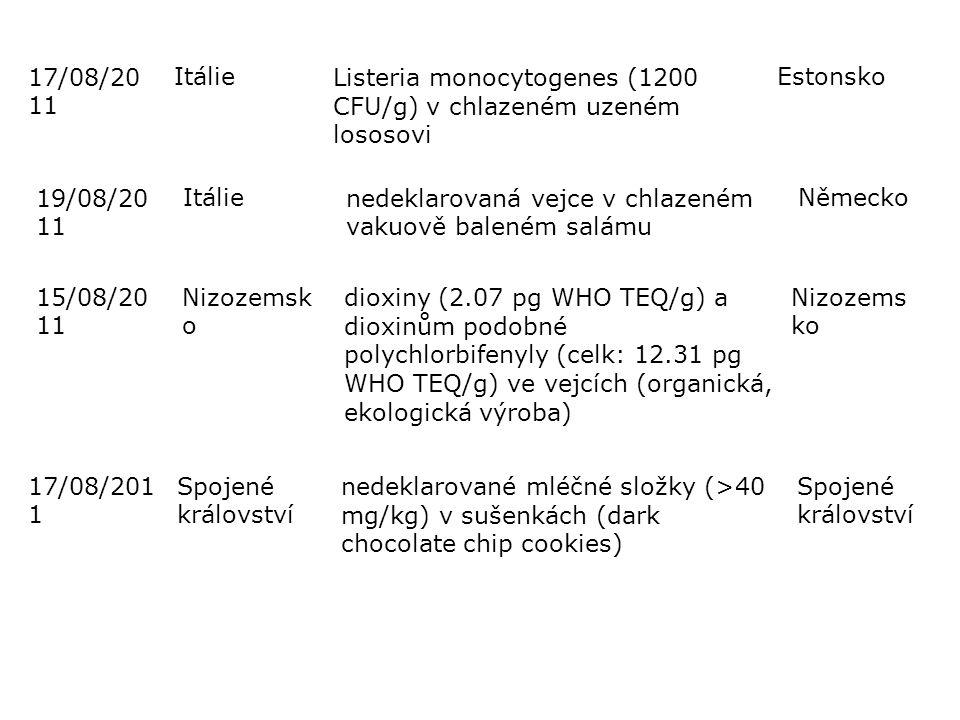 19/08/20 11 Itálienedeklarovaná vejce v chlazeném vakuově baleném salámu Německo 17/08/20 11 ItálieListeria monocytogenes (1200 CFU/g) v chlazeném uzeném lososovi Estonsko 15/08/20 11 Nizozemsk o dioxiny (2.07 pg WHO TEQ/g) a dioxinům podobné polychlorbifenyly (celk: 12.31 pg WHO TEQ/g) ve vejcích (organická, ekologická výroba) Nizozems ko 17/08/201 1 Spojené království nedeklarované mléčné složky (>40 mg/kg) v sušenkách (dark chocolate chip cookies) Spojené království